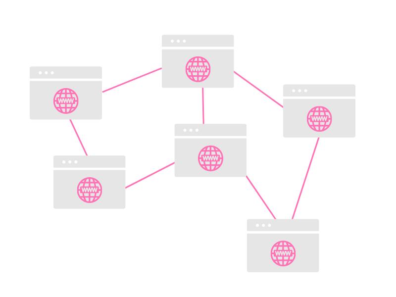 estructura-web-caotica