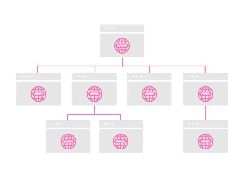 estructura-web-logica